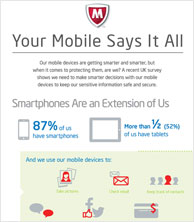 Your Mobile Says It All